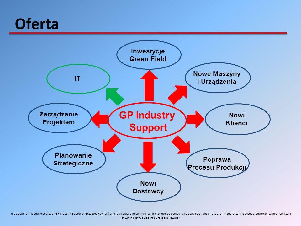 Oferta GP Industry Support Inwestycje Green Field IT Nowe Maszyny