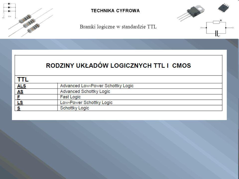 Bramki logiczne w standardzie TTL