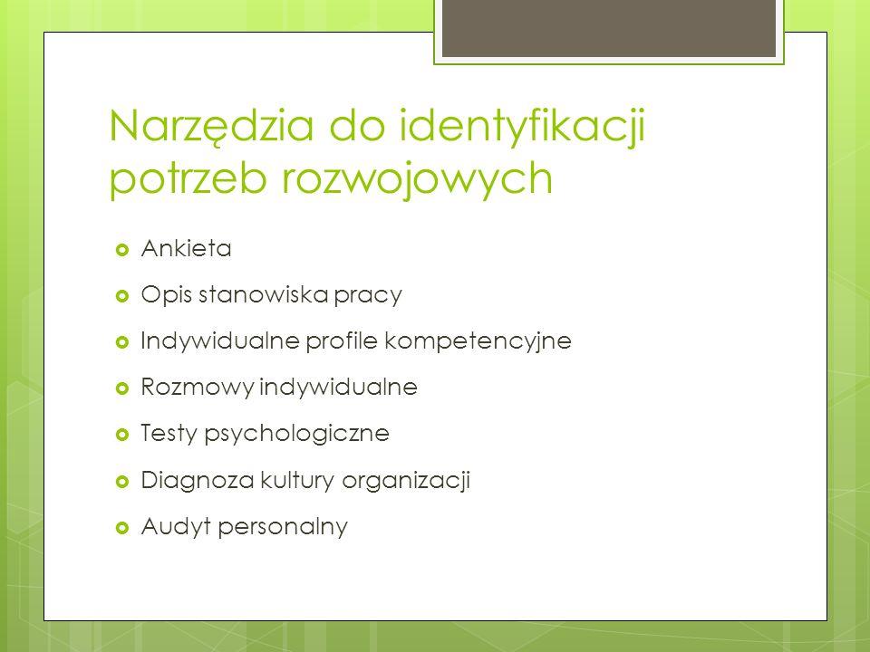 Narzędzia do identyfikacji potrzeb rozwojowych