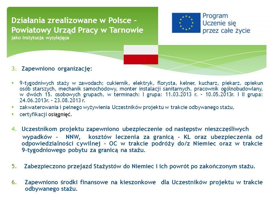 Działania zrealizowane w Polsce – Powiatowy Urząd Pracy w Tarnowie jako Instytucja wysyłająca