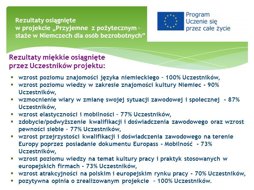 Rezultaty miękkie osiągnięte przez Uczestników projektu: