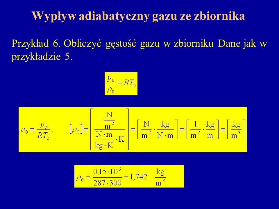 Wypływ adiabatyczny gazu ze zbiornika