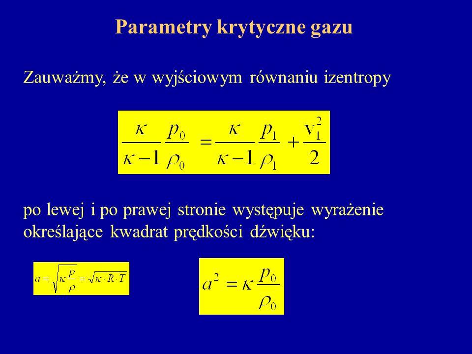 Parametry krytyczne gazu