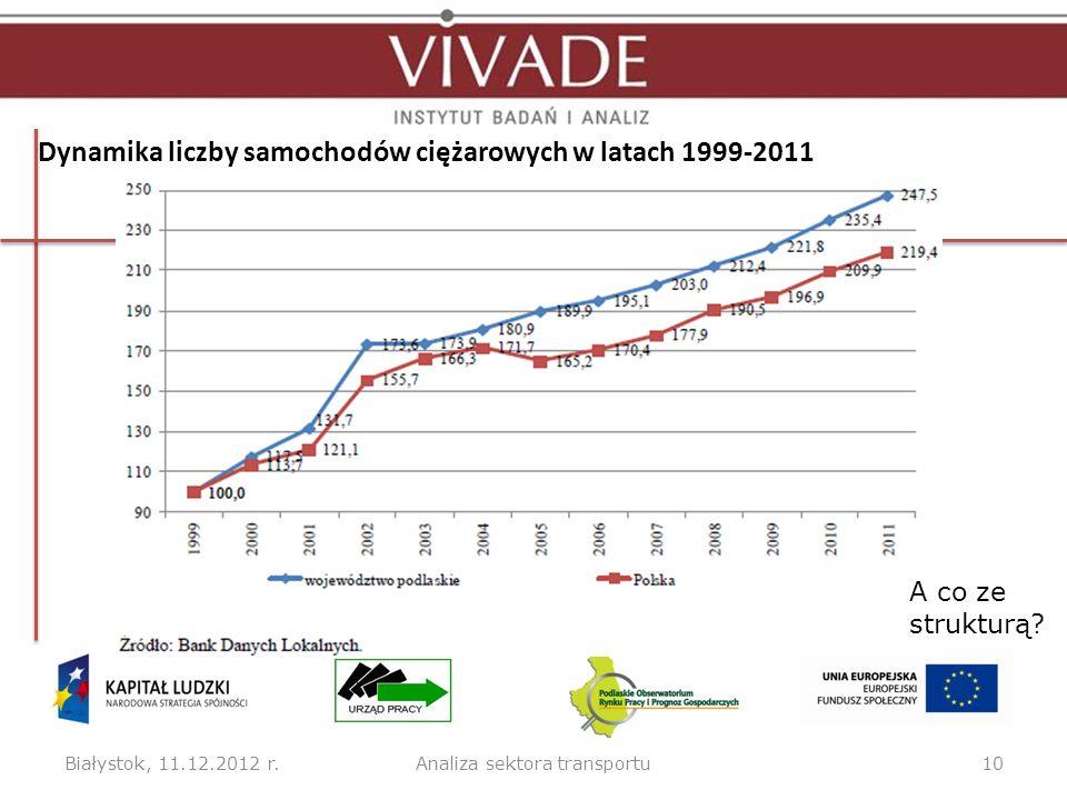 Dynamika liczby samochodów ciężarowych w latach 1999-2011