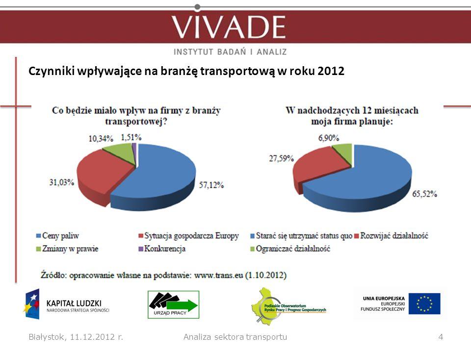Czynniki wpływające na branżę transportową w roku 2012