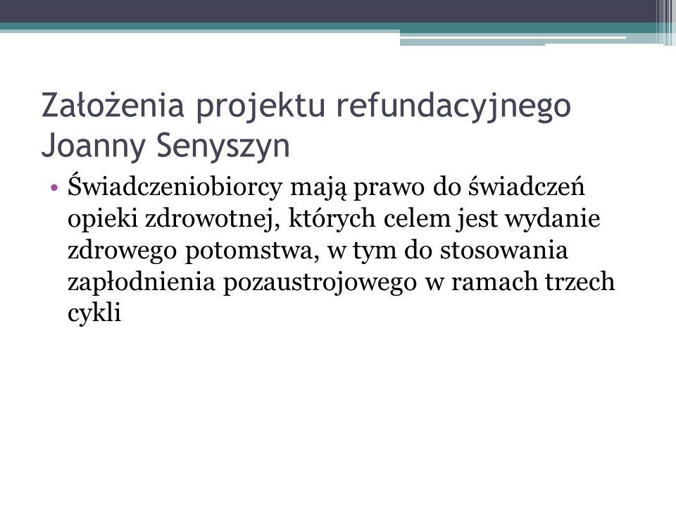 Założenia projektu refundacyjnego Joanny Senyszyn