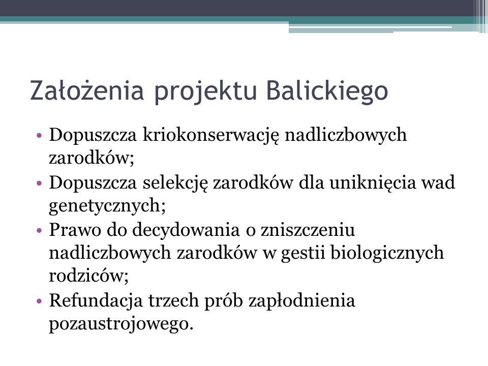Założenia projektu Balickiego