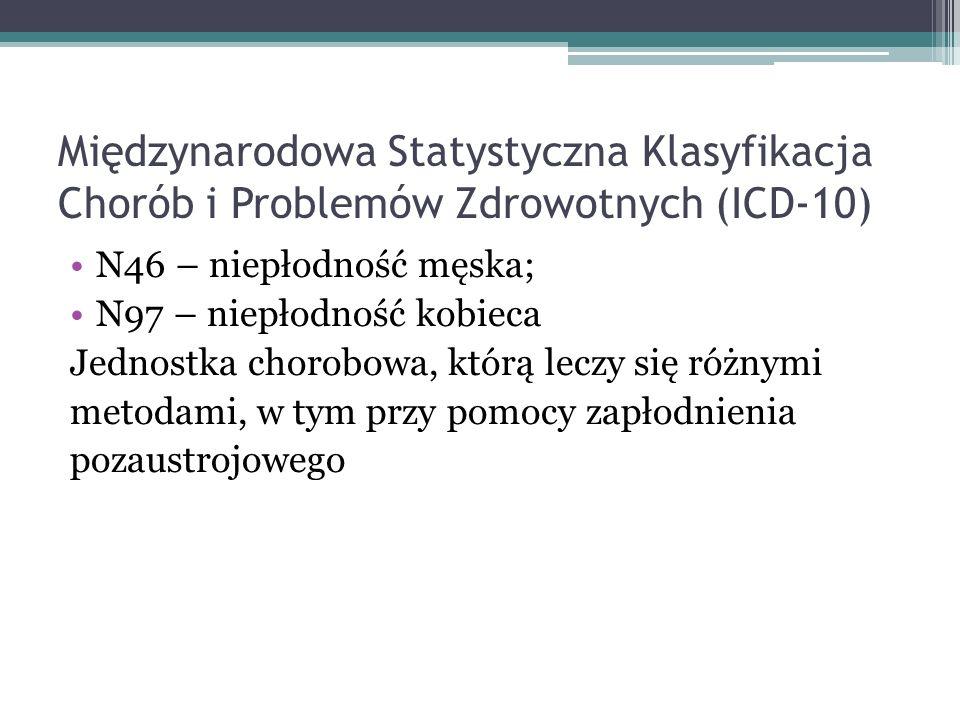 Międzynarodowa Statystyczna Klasyfikacja Chorób i Problemów Zdrowotnych (ICD-10)