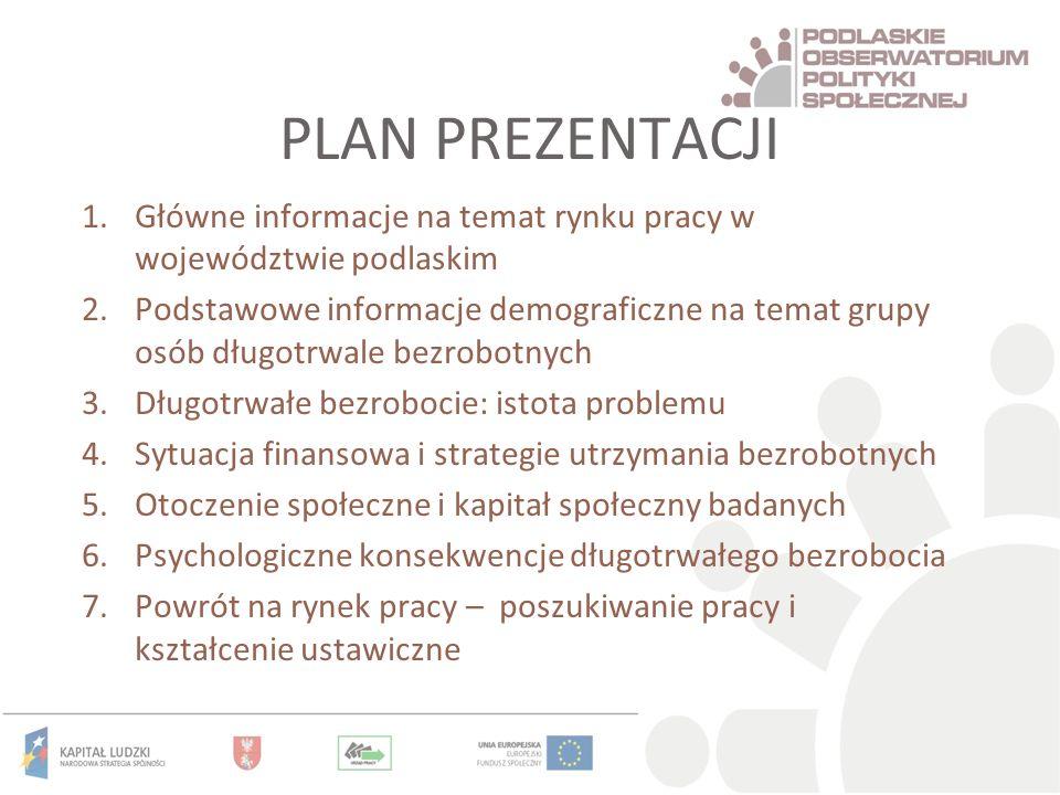 PLAN PREZENTACJI Główne informacje na temat rynku pracy w województwie podlaskim.