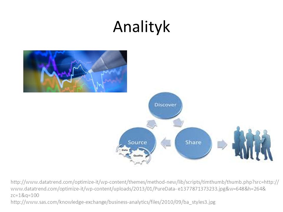 Analityk