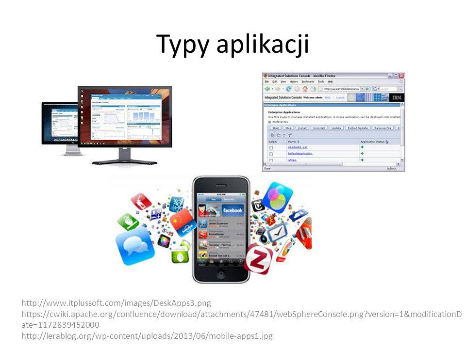 Typy aplikacji http://www.itplussoft.com/images/DeskApps3.png