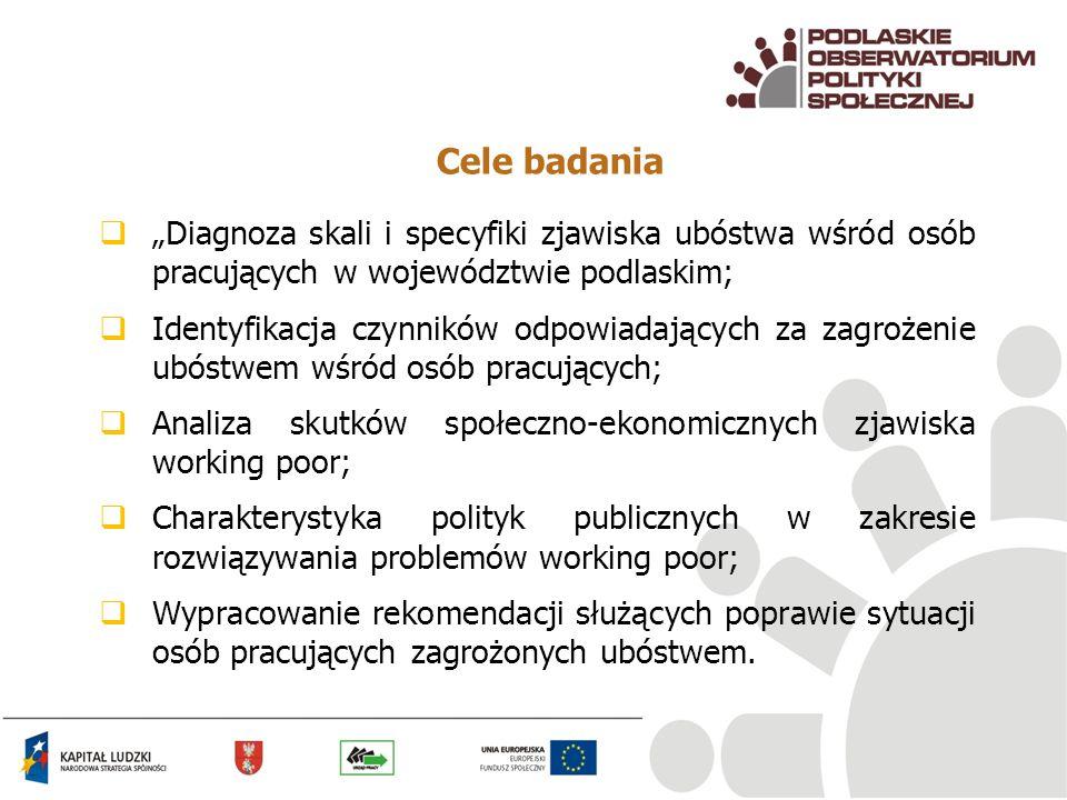 """Cele badania""""Diagnoza skali i specyfiki zjawiska ubóstwa wśród osób pracujących w województwie podlaskim;"""