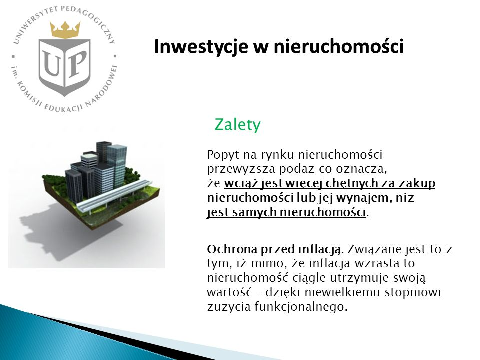 Inwestycje w nieruchomości Inwestycje w nieruchomości