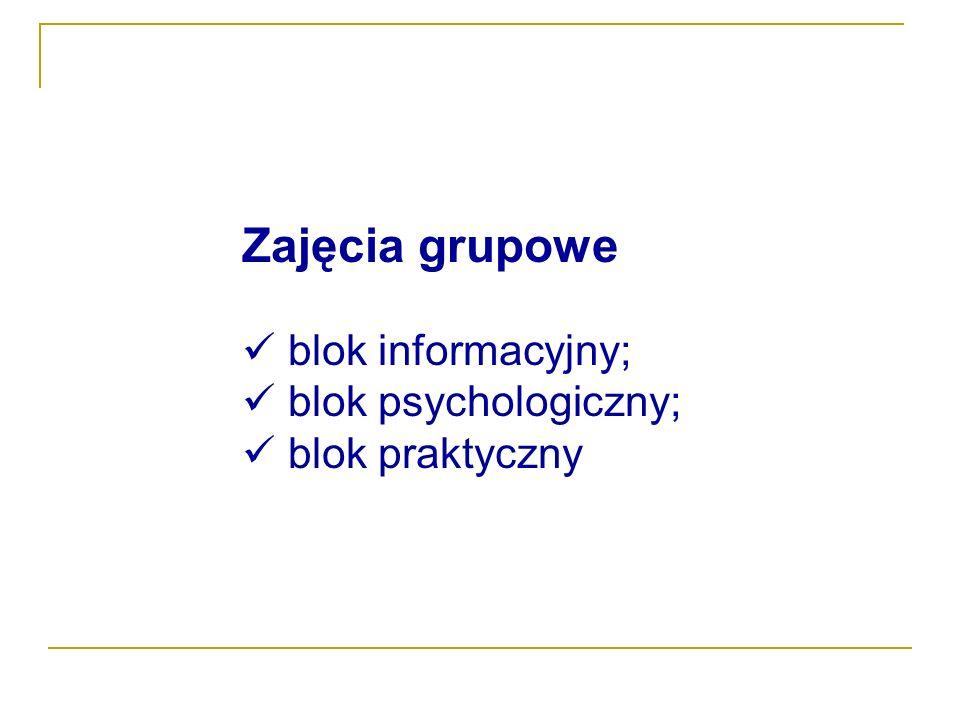 Zajęcia grupowe blok informacyjny; blok psychologiczny;