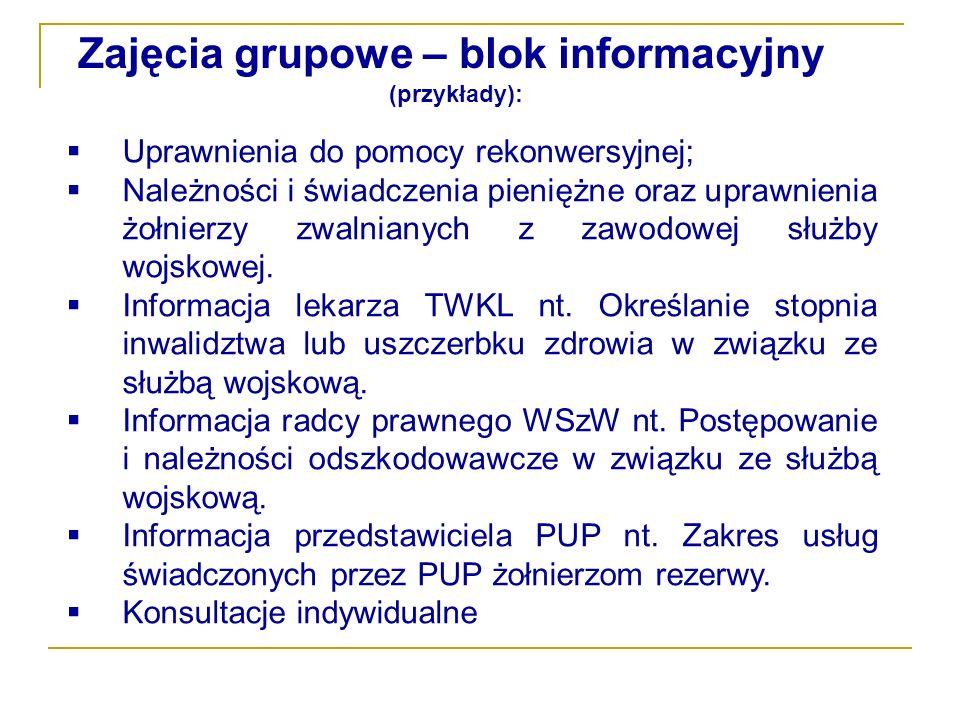 Zajęcia grupowe – blok informacyjny