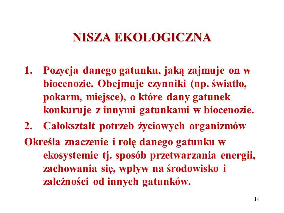 NISZA EKOLOGICZNA