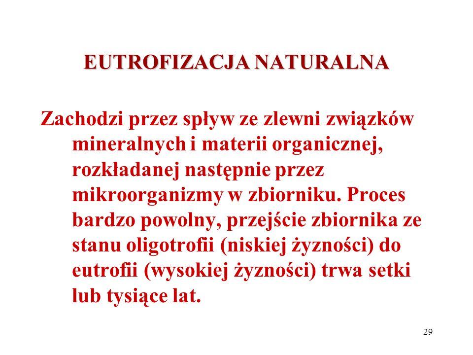 EUTROFIZACJA NATURALNA