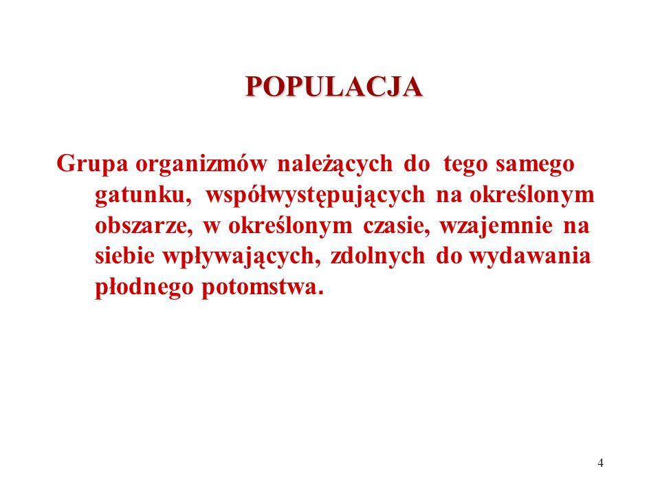 POPULACJA