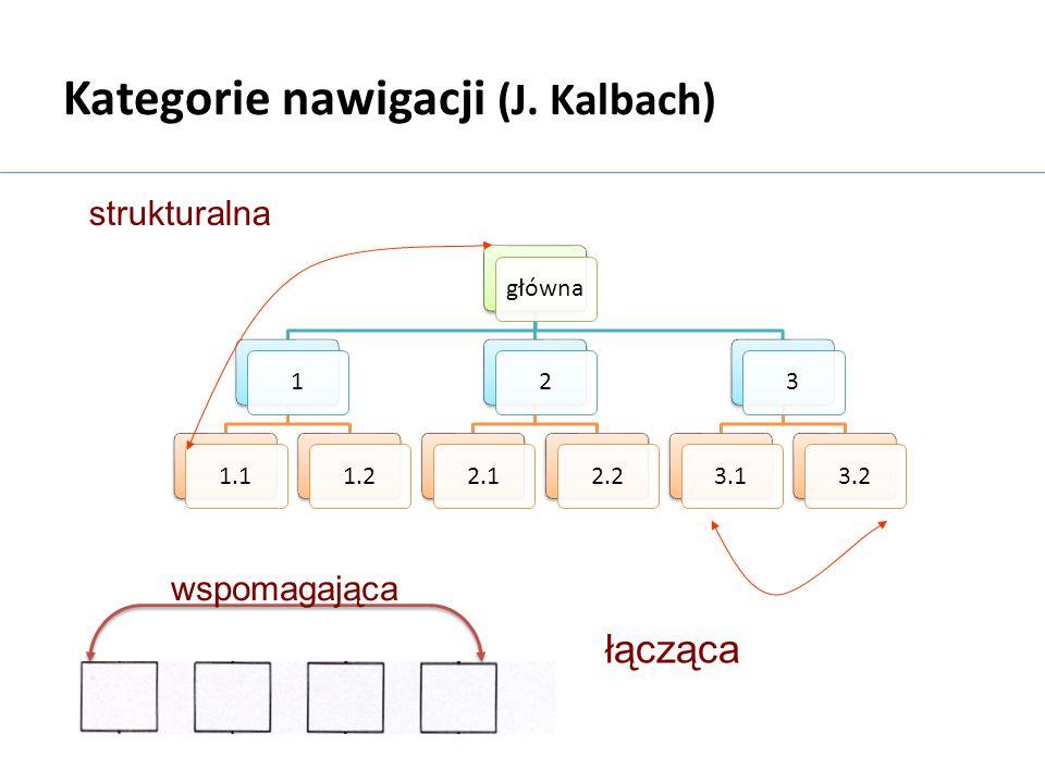 Kategorie nawigacji (J. Kalbach)