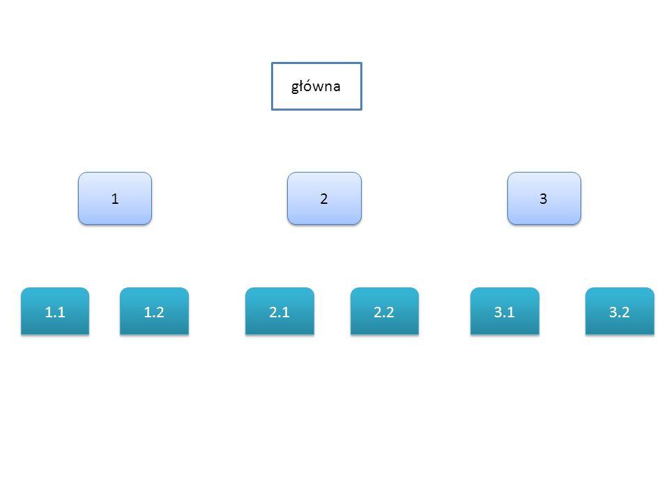 główna 1 2 3 1.1 1.2 2.1 2.2 3.1 3.2