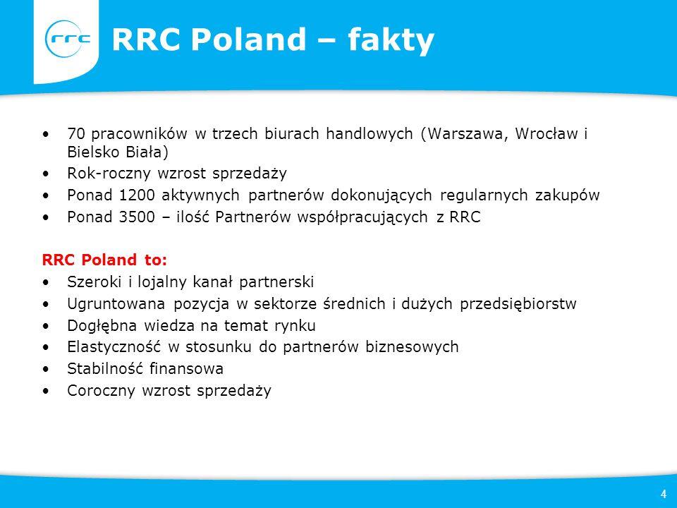 RRC Poland – fakty 70 pracowników w trzech biurach handlowych (Warszawa, Wrocław i Bielsko Biała) Rok-roczny wzrost sprzedaży.