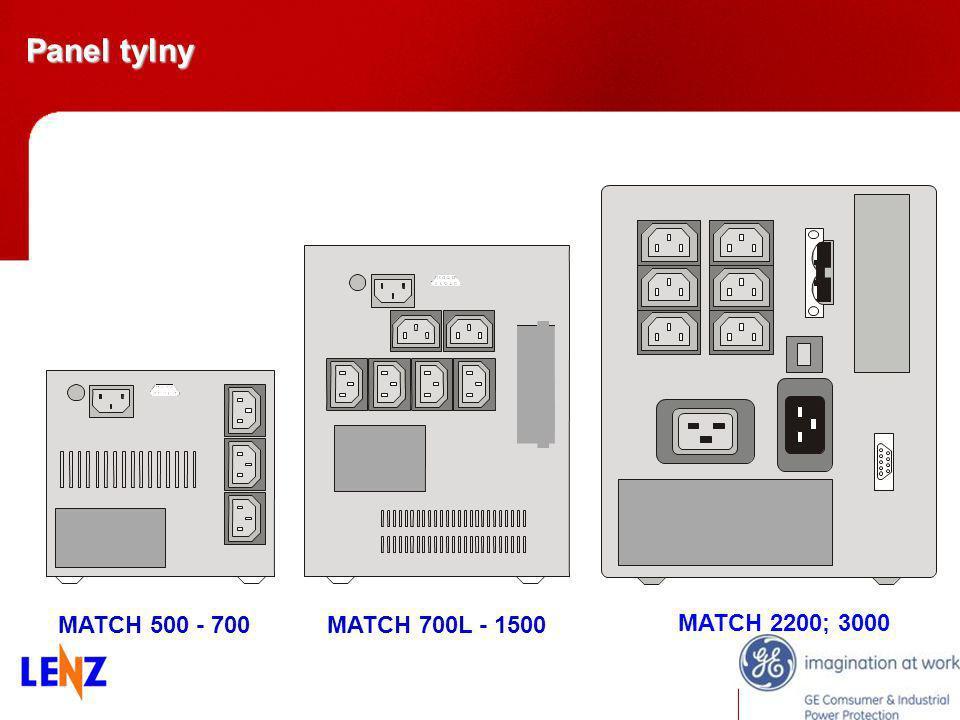 Panel tylny MATCH 500 - 700 MATCH 700L - 1500 MATCH 2200; 3000