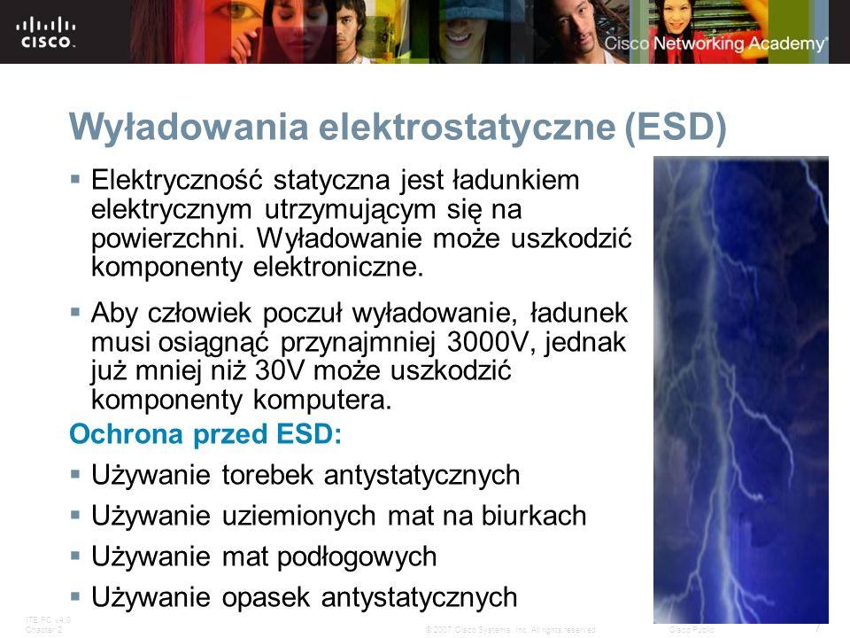 Wyładowania elektrostatyczne (ESD)