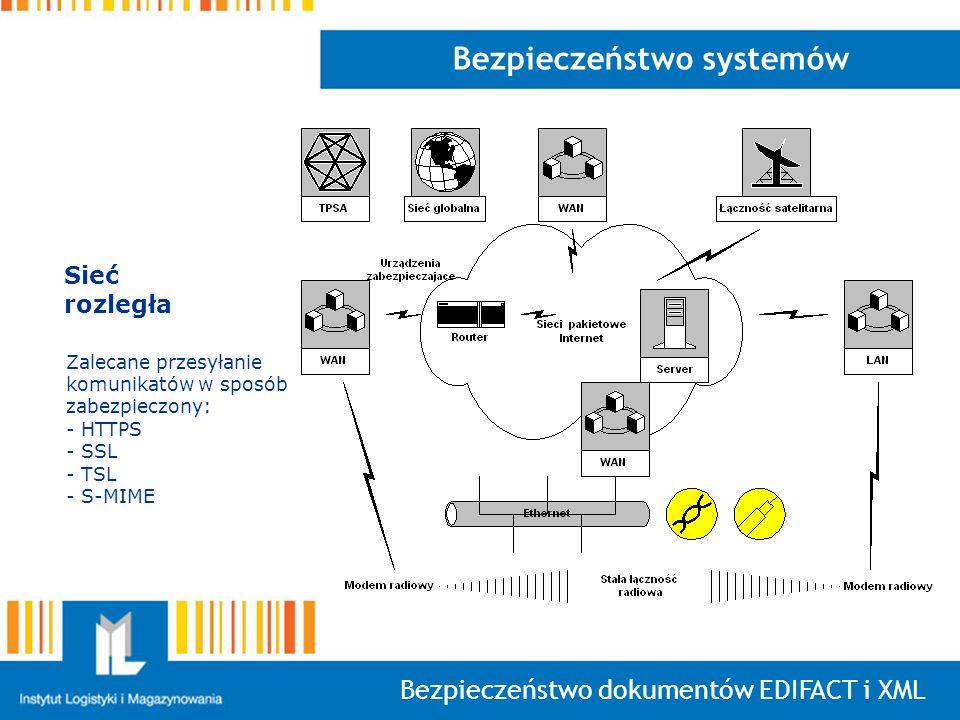 Bezpieczeństwo systemów