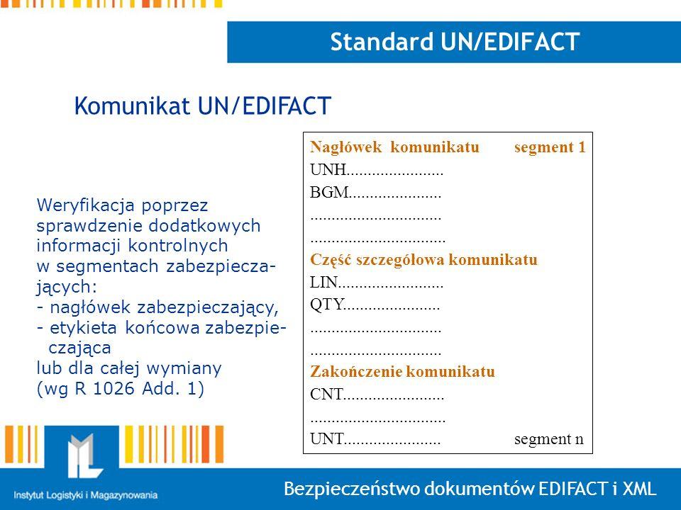 Standard UN/EDIFACT Komunikat UN/EDIFACT