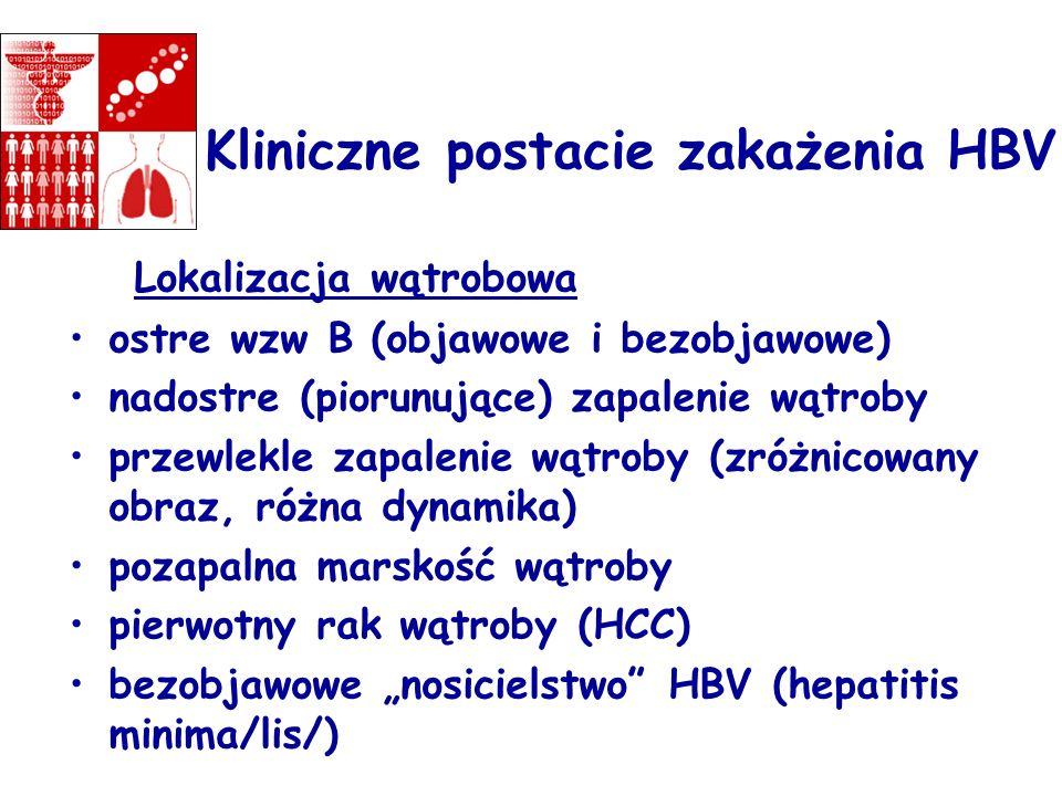 Kliniczne postacie zakażenia HBV