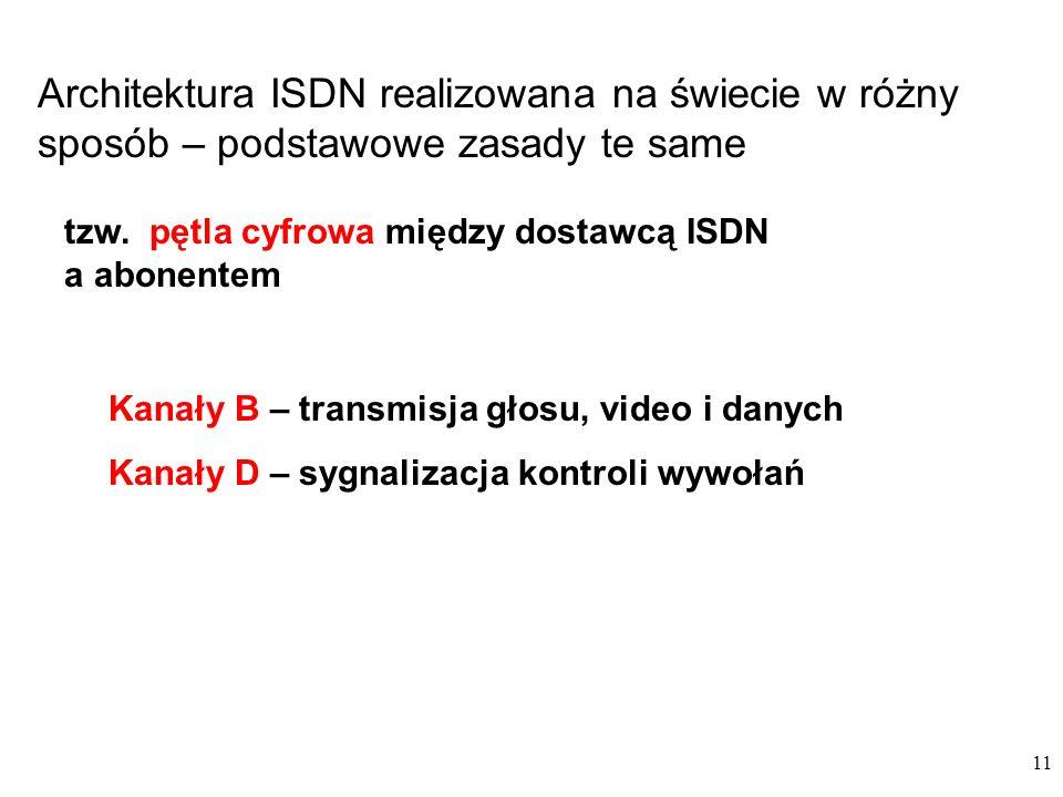 Architektura ISDN realizowana na świecie w różny sposób – podstawowe zasady te same