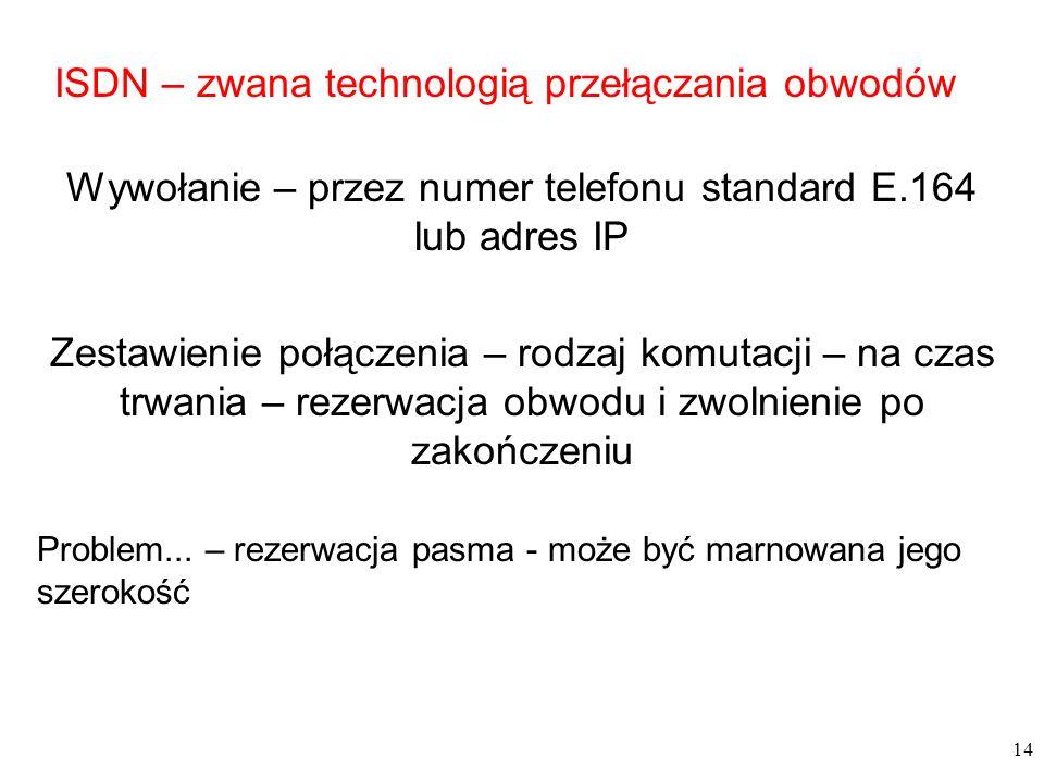 Wywołanie – przez numer telefonu standard E.164 lub adres IP