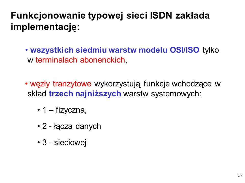 Funkcjonowanie typowej sieci ISDN zakłada implementację: