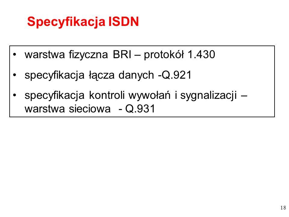 Specyfikacja ISDN warstwa fizyczna BRI – protokół 1.430
