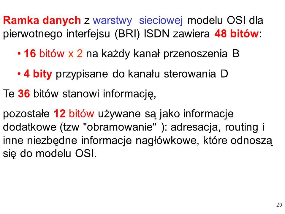 Ramka danych z warstwy sieciowej modelu OSI dla pierwotnego interfejsu (BRI) ISDN zawiera 48 bitów: