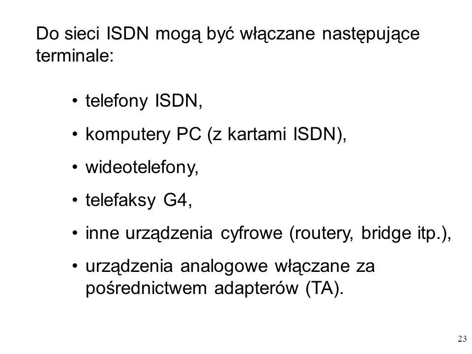 Do sieci ISDN mogą być włączane następujące terminale: