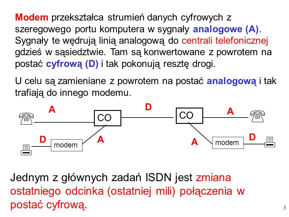 Modem przekształca strumień danych cyfrowych z szeregowego portu komputera w sygnały analogowe (A). Sygnały te wędrują linią analogową do centrali telefonicznej gdzieś w sąsiedztwie. Tam są konwertowane z powrotem na postać cyfrową (D) i tak pokonują resztę drogi.