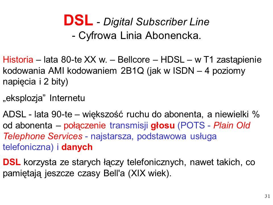 DSL - Digital Subscriber Line - Cyfrowa Linia Abonencka.