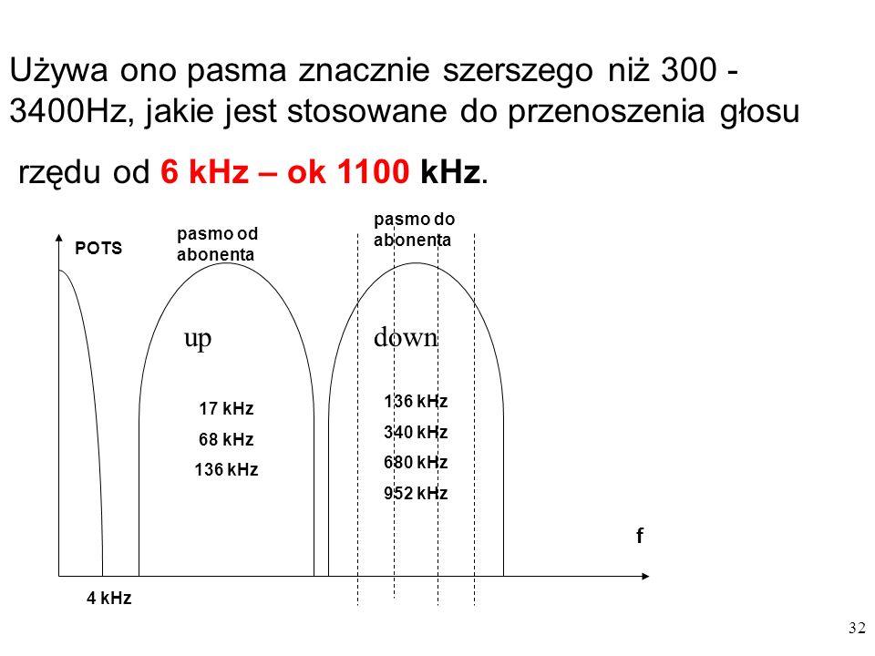 Używa ono pasma znacznie szerszego niż 300 - 3400Hz, jakie jest stosowane do przenoszenia głosu