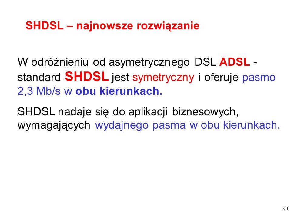 SHDSL – najnowsze rozwiązanie