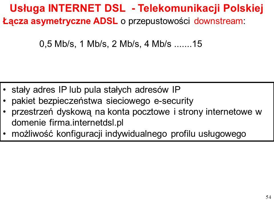 Usługa INTERNET DSL - Telekomunikacji Polskiej