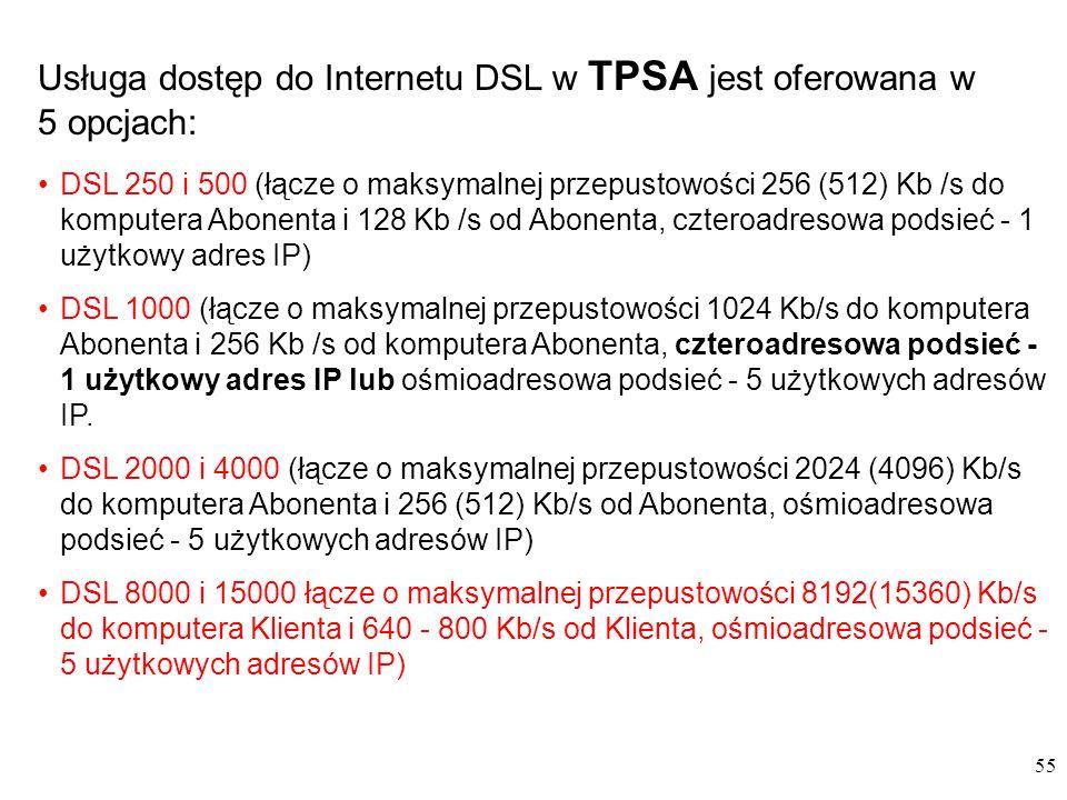 Usługa dostęp do Internetu DSL w TPSA jest oferowana w 5 opcjach: