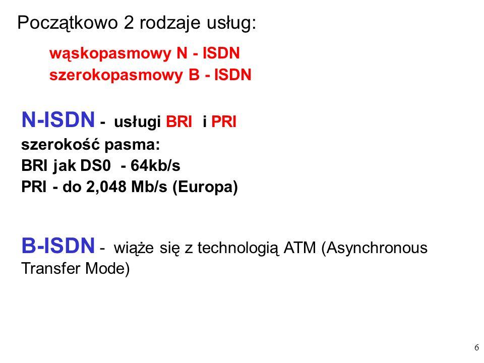 N-ISDN - usługi BRI i PRI