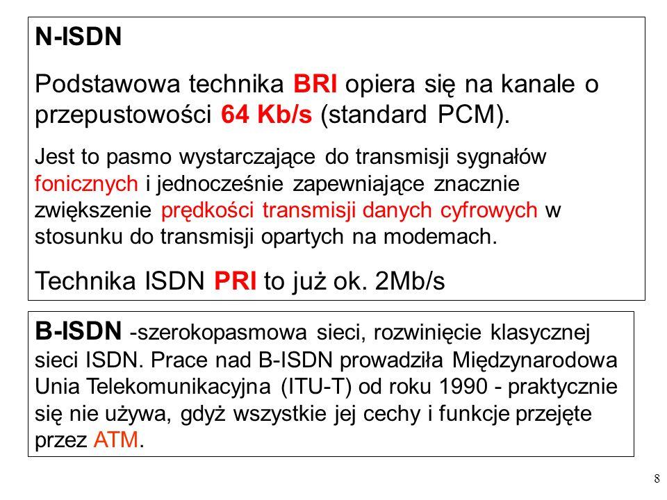 Technika ISDN PRI to już ok. 2Mb/s