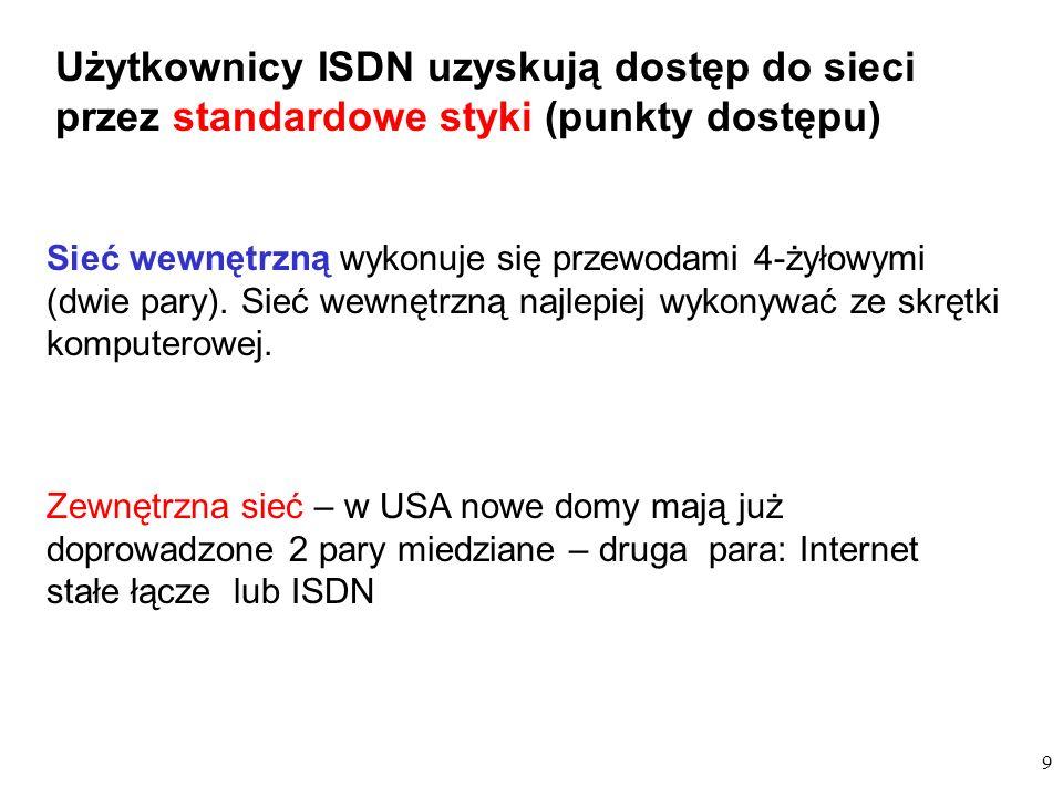 Użytkownicy ISDN uzyskują dostęp do sieci przez standardowe styki (punkty dostępu)