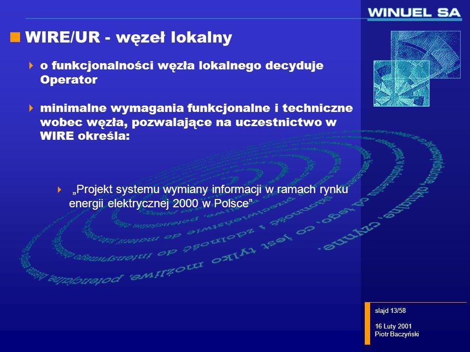 WIRE/UR - węzeł lokalny