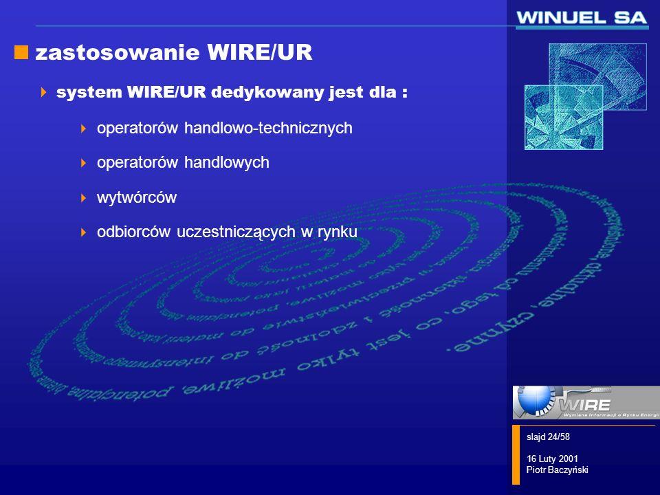 zastosowanie WIRE/UR system WIRE/UR dedykowany jest dla :