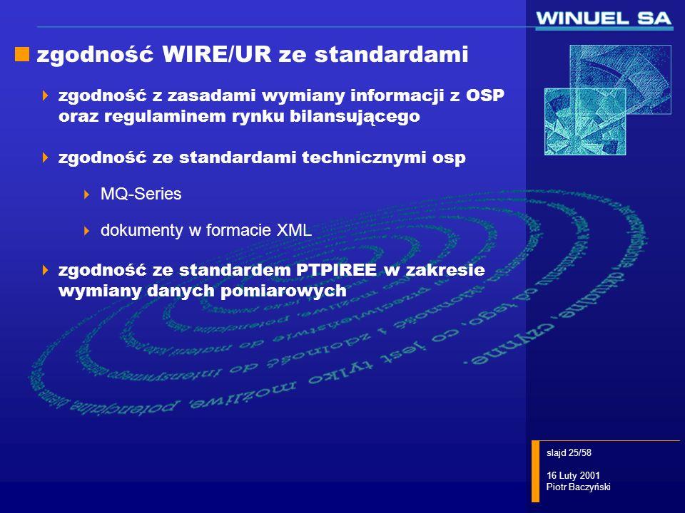 zgodność WIRE/UR ze standardami