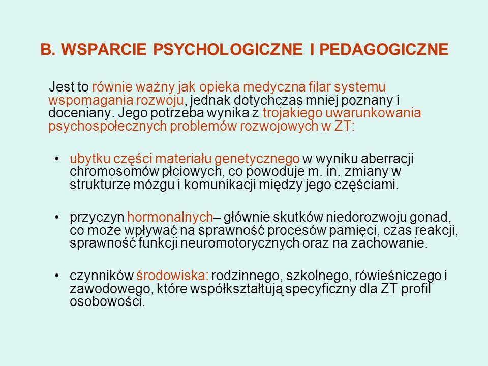 B. WSPARCIE PSYCHOLOGICZNE I PEDAGOGICZNE