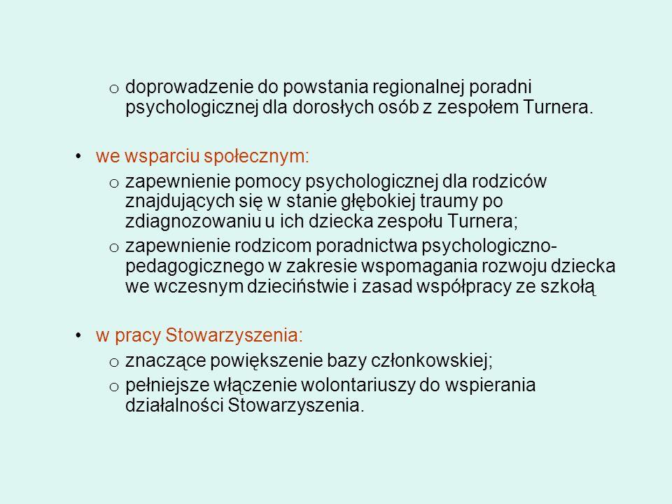 doprowadzenie do powstania regionalnej poradni psychologicznej dla dorosłych osób z zespołem Turnera.